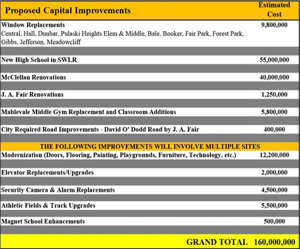 2Proposed Capital Improvements.jpg